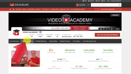 SocialBlade-Future-Projections
